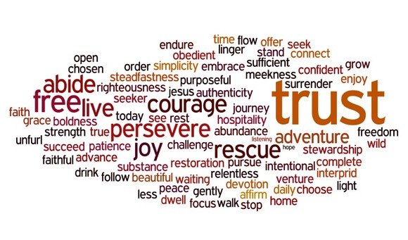 Your One Word For 2012 Matters